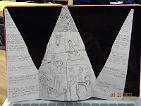 Story Writing Foldable