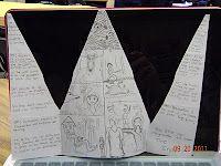Story Writing Foldable