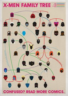 x-men family tree chart infographic