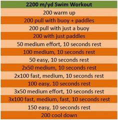 Swim workout- will come in handy for high school