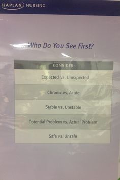 Kaplan Nursing: Who Do You See First?