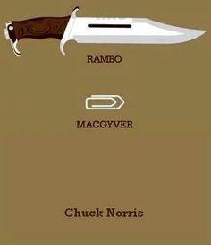 Chuck Norris spacca tutto!