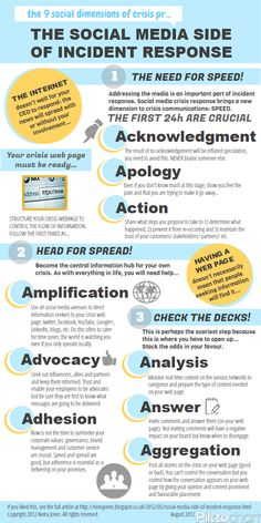 The Social Media Side Of Incident Response... And The 9 Social Dimensions Of Crisis PR @neirajones