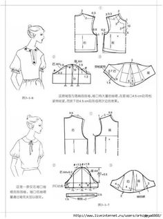 muchos patrones de manga