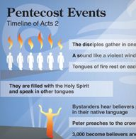 feast of pentecost in old testament