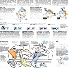 How to nap - Boston.com