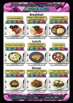 Low Carb Meals