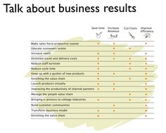 Talk business results