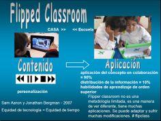 Diapositiva resumen. #FlippedClassroomDiapositiva #FlippedClassroomResumen