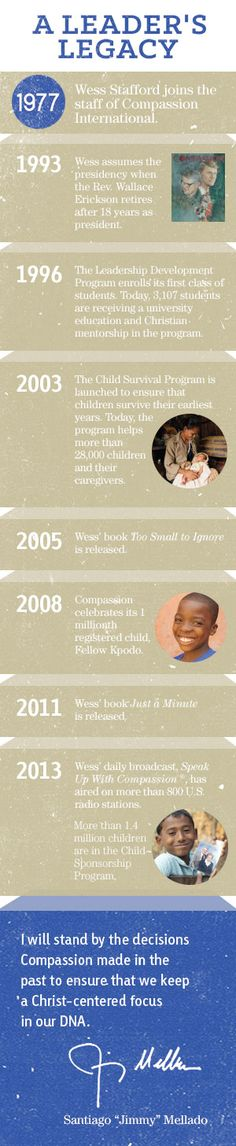 A timeline showing major milestones in the tenure of Compassion's former President, Wess Stafford.