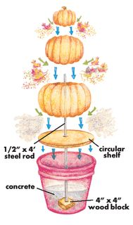 Pumpkin Topiary Directions