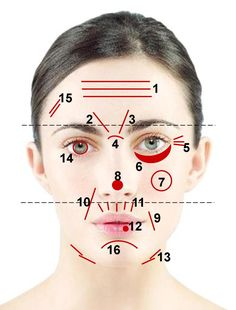 How to Read Your Lines and Wrinkles : Our facial features can be a signal to what's going on inside our bodies. For instance, bags or dark circles under the eyes – bags under the eyes is a sign of water-retention and could indicate a kidney problem. Dark circles can indicate poor circulation.
