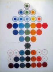 Betsy Porter site  Prosopon School iconograher  Color Recipes and Instructions for Egg Tempera Paint