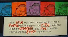 Ordinal Trains