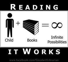 Reading it Works