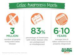 May is Celiac Awaren