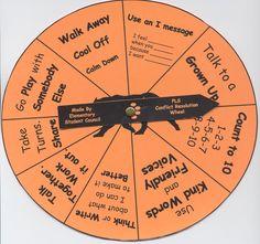 Conflict Wheel http://www.intime.uni.edu/citizenship/themes/single_themes/conflict_resolution/conflict_resolution_wheel.htm
