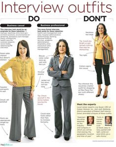 Great visual of Do's and Don'ts for interview outfits for women - from @NYU Wasserman Center for Career Development professional outfits, dress, interview attire, job interviews, professional attire, business casual, interview outfits, career center, business outfits