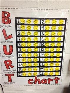 Blurt chart. Students take down one smiley face anytime they blurt out. Students can either get 3 blurts per day or week depending on your class