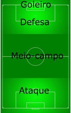 Campo de Futebol - formação