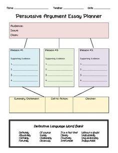 components of a five paragraph essay