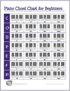 piano chord, piano teach, chord chart, piano lesson