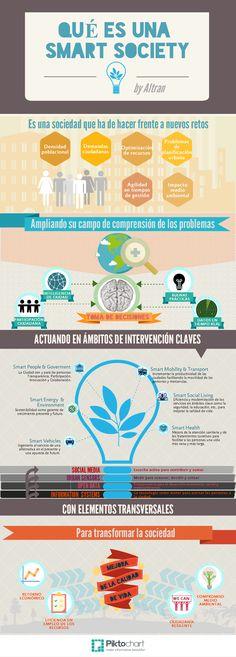 ¿Qué es una Smart Society? brillante infografía vía ALTSmartSociety
