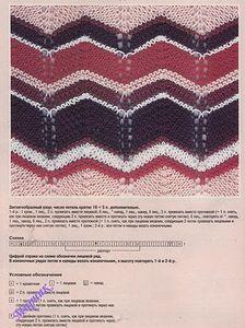 Спицами узор и схема зигзаг или волна