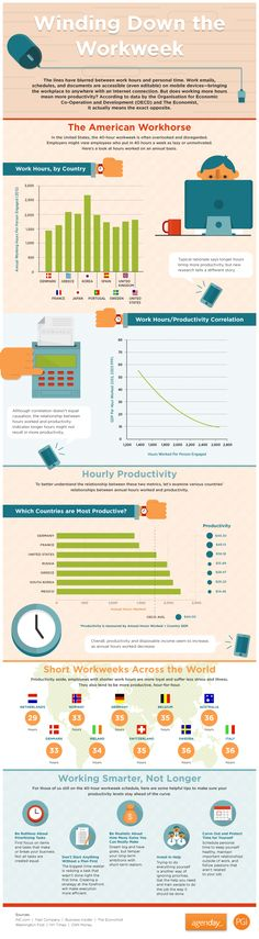 The Case for Shorter Workweeks (Infographic) | Inc.com