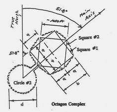 Advanced Mathematics Used in the Construction of the Ancient Earthworks at Newark, Ohio
