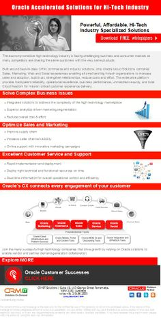 Oracle's CX solutions enable all small and big Hi-Tech companies to provide world-class customer service and efficient sales operations, while helping to ensure perfect ordering, fulfillment, and revenue recognition.. To explore more about Oracle Customer Successes stories and whitepapers click below: http://www.crmit.com/emailer/hi_tech_manufacture_industries.html