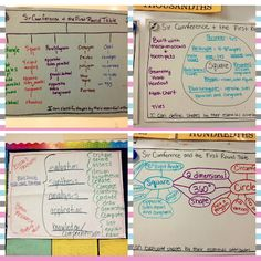 Geometry Vocabulary in a Tree Map, Circle Map, Bridge Map, and Double Bubble