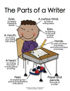 Poster: The Parts of a Writer ... This set includes readers, writers, scientists, mathematicians, friends, and teachers. Both boys and girls are represented, including varying skin tones. $