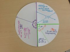 Middle School OCD: Circles, Supplementary, & Complementary Angles. Great blog post for 6th grade teachers! math, angles, circles, school ocd, complementari angl, middle school, schools, middl school, teach