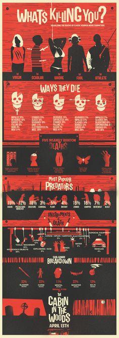 Love Horror Movies.