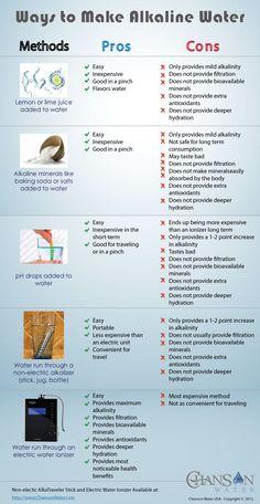 Ways to Make Alkaline Water Infographic from Chanson Water USA www.chansonwater.com #infographic #water #alkaline