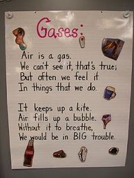 gases anchor chart - Google Search