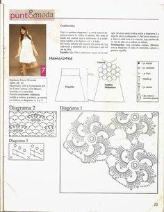 yentlyetta free pattern skirts dresses crochet