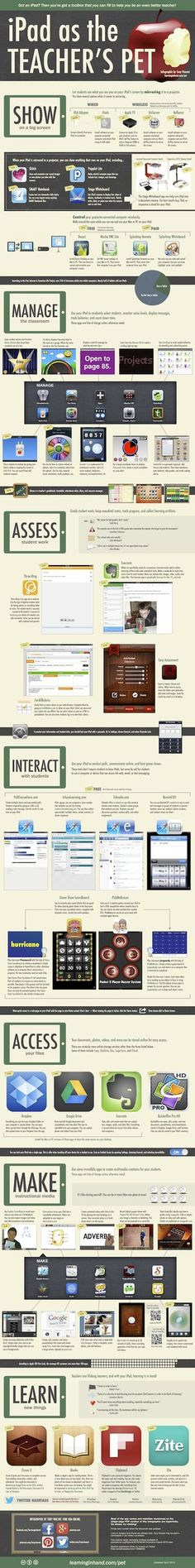 Use this infographic to remind yourself and your students of the many possibilities and potential of tablets and apps.