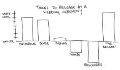 If I ever had a wedding board this would be the only thing on it.