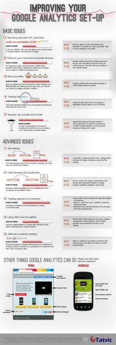 http://infographiclist.files.wordpress.com/2012/04/improveyourgoogleanalyticssetup_4f8c008e11576.jpg