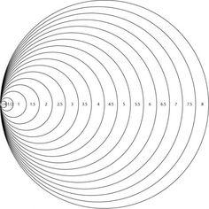 Quilting at Thimblelady - Quilt stencils-circles, $0.00 (http://www.thimblelady.com/quilt-stencils-circles/)