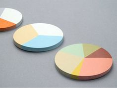 Pie chart sticky notes.
