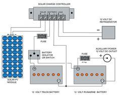 Truck Bed Slide Plans Roller Detail Mobile Living Upgrades Pinterest Trucks Truck Bed