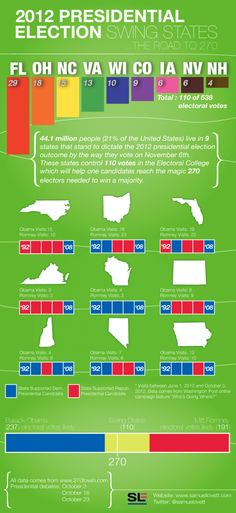 Election 2012: Swing States