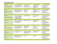 meal planner, food, vegan meal planning, weekly menu, menu planners, vegan meal plans, recip, vegan meals, week menu