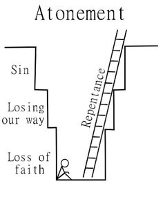 Repentance ladder FHE