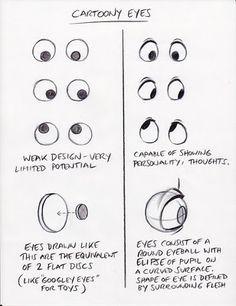 Drawing Cartoon Eyes