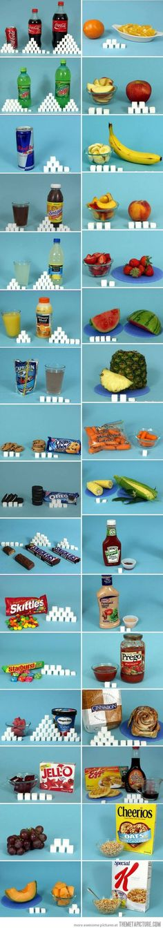 The amount of sugar in some popular foods from the Meta Picture
