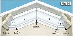 How To Cut And Install Crown Molding And Trim